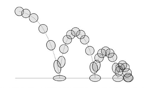 Programas de animación 2D: 1ª Parte